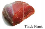 Thick flank
